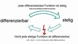 Stetigkeit Berechnen : differenzierbarkeit ~ Themetempest.com Abrechnung