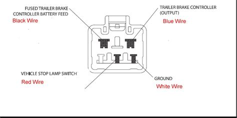 Toyotum Trailer Wiring Diagram by Loud Clicking Noise In 2012 Toyota Tundra With Tekonsha