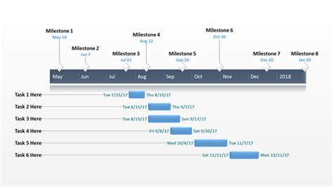work plan  timeline templates