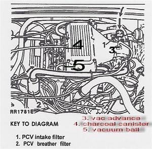 Need 3 9v8 Engine Vacuum Hoses Scheme