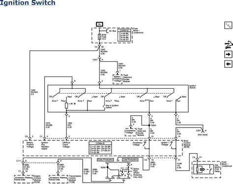 2005 Chevy Impala Ignition Switch Wiring Diagram by Repair Guides