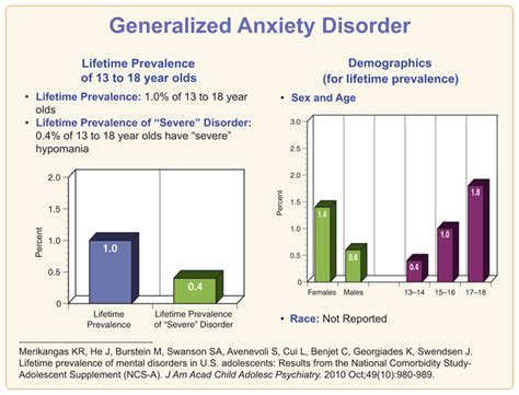 Generalized Anxiety Disorder Quotes Quotesgram. Holy Cross Graduate Programs. Pictures Of Old Cell Phones Steps To A Sale. Garage Door Repair Encino Intercom Repair Nyc. Ultrasound Technician Schools In Houston Tx. Assisted Living North Carolina. Assisted Living In Birmingham Al. Mass Email Software Mac Stock Exchange Symbol. Mortgage Lenders In Columbus Ohio