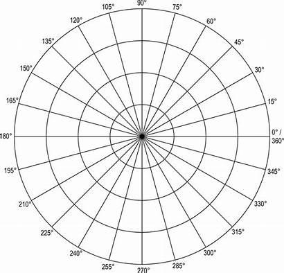 Polar Grid Degrees Orthogonal Circle Orthog Svg