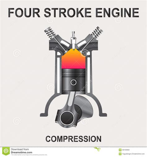 Diagram Of A 4 Stroke Cycle Engine Compression by Illustration Of A 4 Stroke Engine Search Engine At