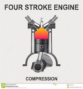Four Stroke Engine  Compression Stock Vector