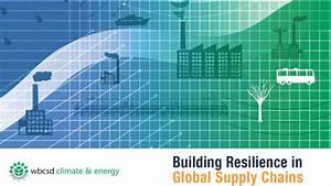 Resources - World business council for sustainable development