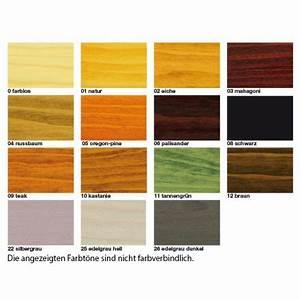 Holzlasur Farben Innen : clousil holzlasur g nstig online kaufen im clou shop ~ Markanthonyermac.com Haus und Dekorationen