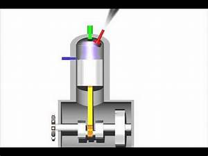 2 Stroke Diesel Engine Animation - YouTube