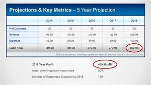 Financial Projections & Key Metrics Template for