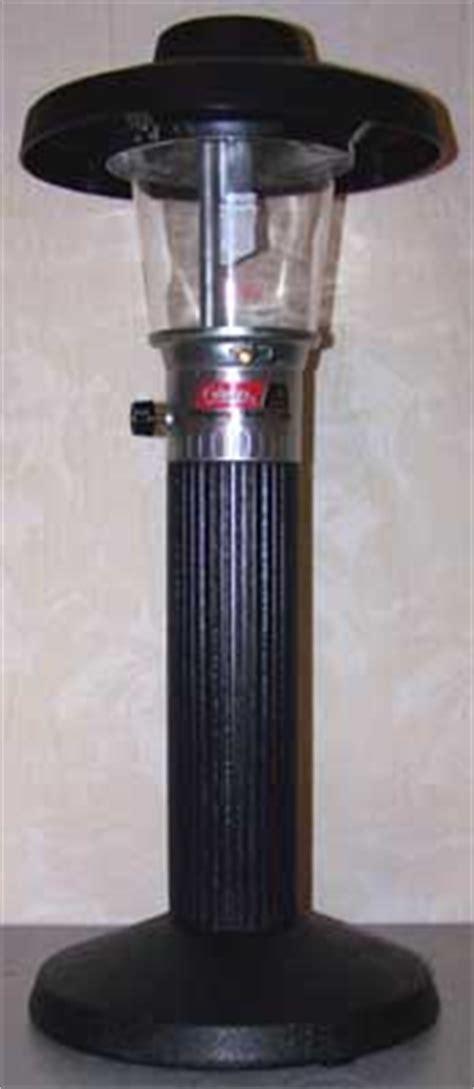 propane lantern stove heater manufacturers c