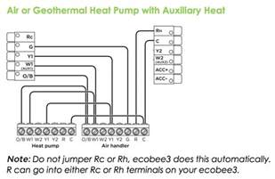 Air Source Heat Pump Troubleshooting Images