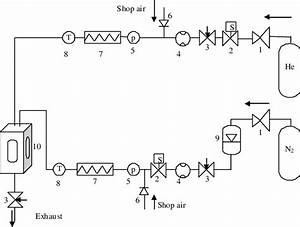 Gas  Liquid Supply System  1