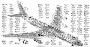 Boeing Flight Manualsfree