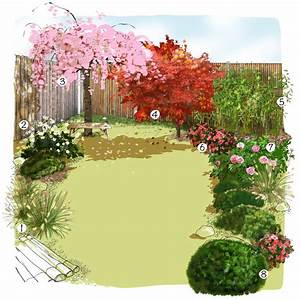 Jardin Dessin Couleur : jardin japonais jardin vasion jardineries truffaut ~ Melissatoandfro.com Idées de Décoration