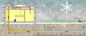 Puit Canadien Avis : puits proven al ~ Premium-room.com Idées de Décoration
