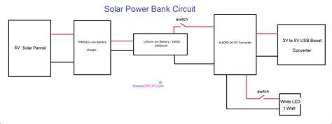 Solar Power Bank Circuit