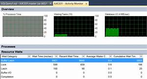 Why I Don't Use SQL Server's Activity Monitor
