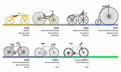 Ru Evolution Svg Bicycle Wikimedia Commons Pixels