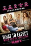 Movie Review: What To Expect When You Are Expecting ...
