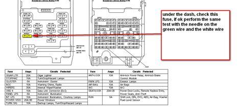 Thunderbird Wiring Diagram Furthermore Ford