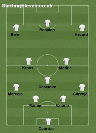 Predicted Arsenal XI for 2018/2019 season