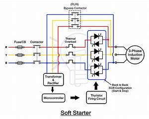 What Is Soft Starter  Its Working  Diagram And Applications