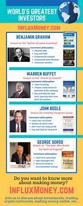World's greatest investors - Influx Money