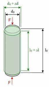 Spannung Berechnen Mechanik : verformung berechnen aufgabe ~ Themetempest.com Abrechnung