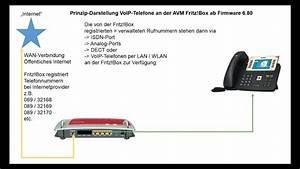 Ip Kamera Fritzbox 7490 : voip telefone an der avm fritz box anmelden ab firmware youtube ~ Watch28wear.com Haus und Dekorationen