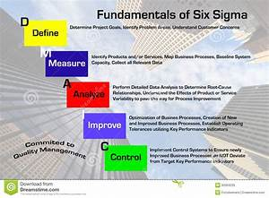 Key Performance Indicators Diagram Royalty