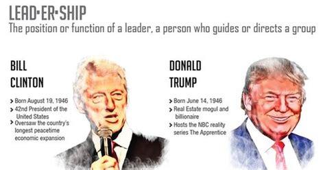 leadership styles  present   leaders earthly