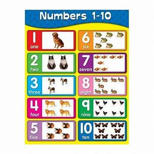 Numbers 1-10 - English Wooks