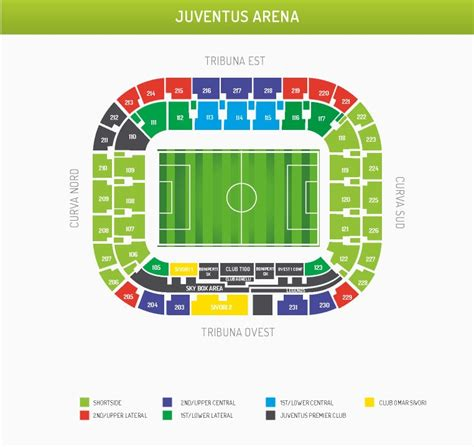 Juventus v FC Barcelona Tickets - Champions League ...