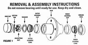 Repacking Trailer Bearings Diagram