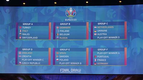 Below you'll see each team's odds to win their group. Euro 2020 draw Germany, France and Portugal together ...