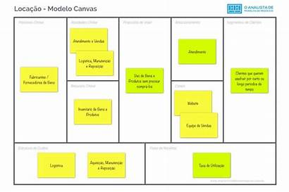 Canvas Empresas Br Business Modelo Locacao Negocio