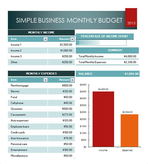 sample budget worksheet templates  google docs