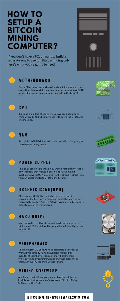 Useful in mining a wide variety of cryptocurrencies that have different hashing algorithms. How to Setup a Bitcoin Mining Computer?
