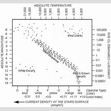 Astronomy Star Evolution Worksheet  Pics About Space