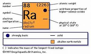 radium (Ra) | chemical element | Britannica.com