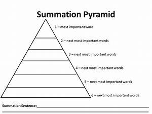 learning strategy summation pyramid jeriwb word bank With story pyramid template