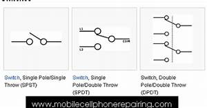 Circuit Symbol Of Switch  U2013 Switch  Single Pole  Single Throw  Spst   Switch  Single Pole  Double