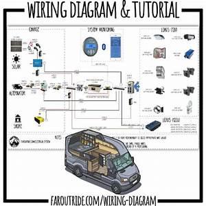 2008 Kia Sedona Radio Wiring Diagram