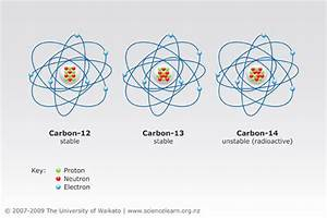 Carbon Isotopes  U2014 Science Learning Hub