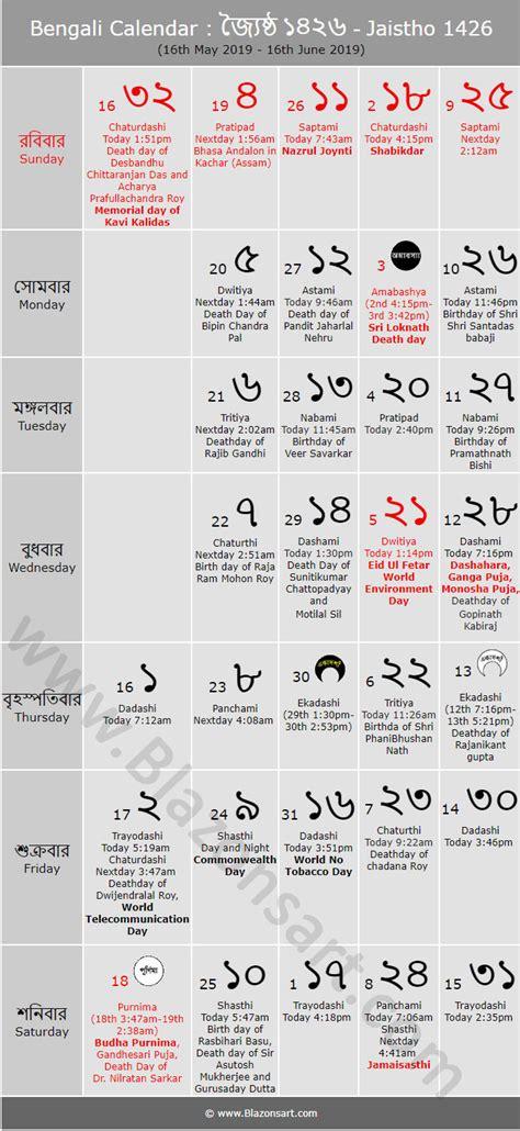 bengali calendar jaistho