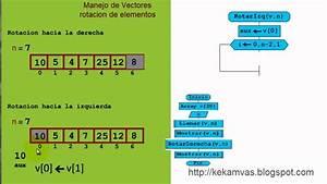 Diagramas De Flujo - Manejo De Vectores 3