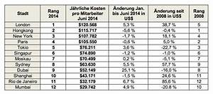 Deutsche firmen in singapur