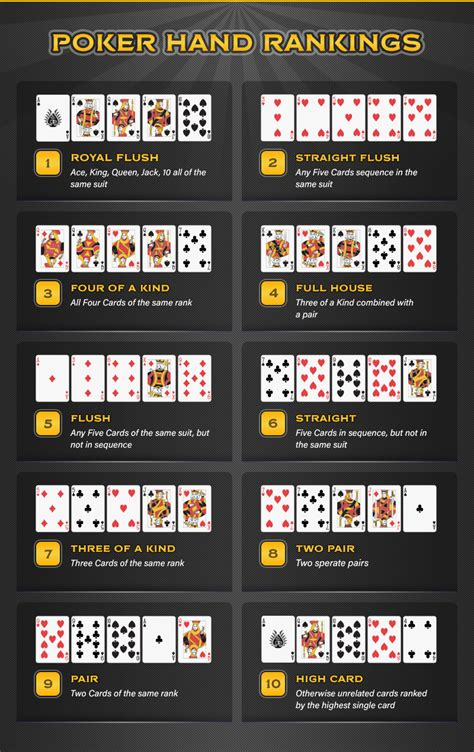 How To Play Texas Hold'em  Real Money Texas Hold'em Poker