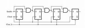 Verilog - 8 Bit Counter From T Flip Flops
