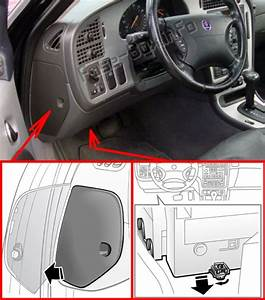 Fuse Box Diagram Saab 9